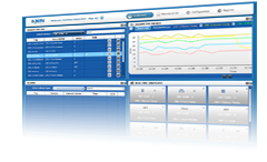 Remote Monitoring Solution | M2M | Asset monitoring | BMS | ZigBee