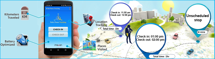 Sales force GPS tracking | Maven Systems, India